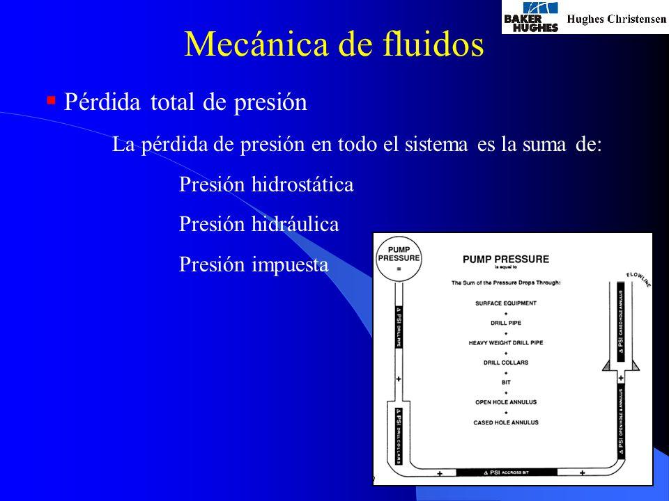 Pérdida total de presión La pérdida de presión en todo el sistema es la suma de: Presión hidrostática Presión hidráulica Presión impuesta Mecánica de fluidos