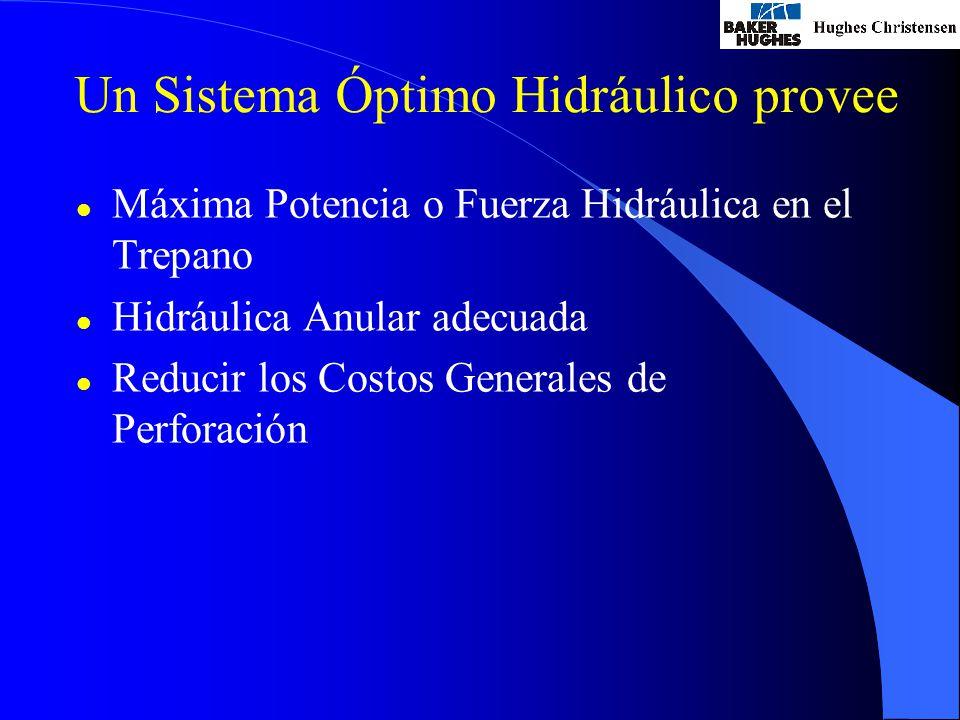 Un Sistema Óptimo Hidráulico provee l Máxima Potencia o Fuerza Hidráulica en el Trepano l Hidráulica Anular adecuada l Reducir los Costos Generales de Perforación