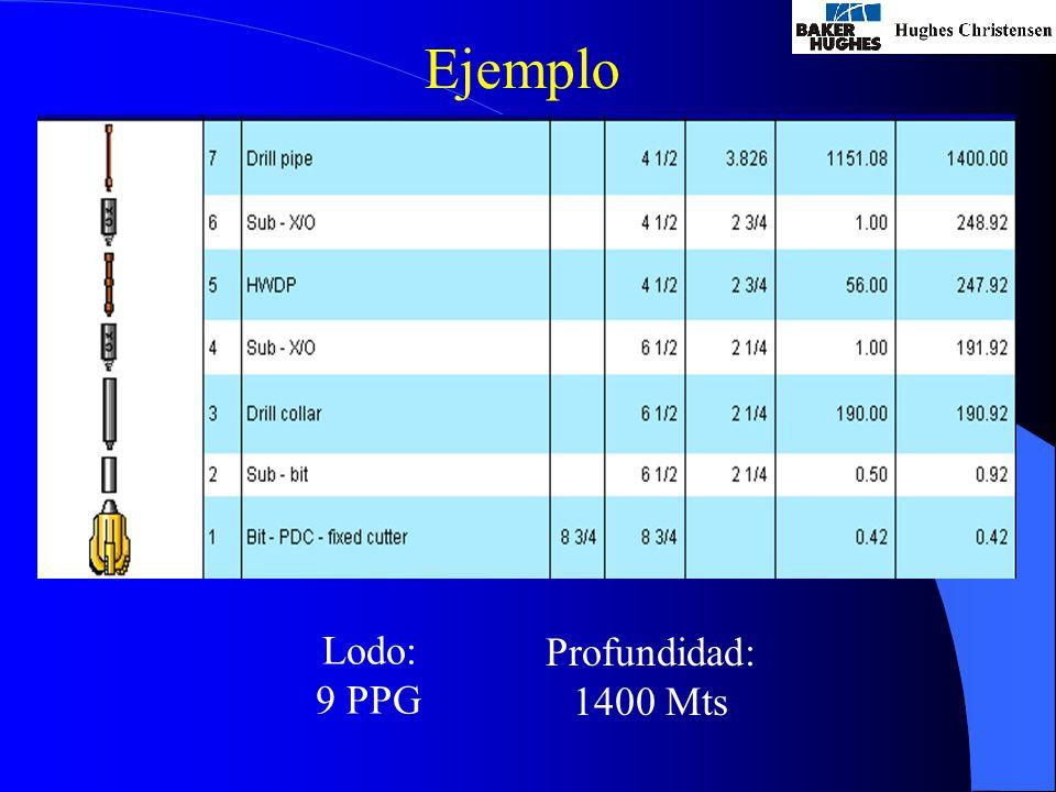 Ejemplo Lodo: 9 PPG Profundidad: 1400 Mts