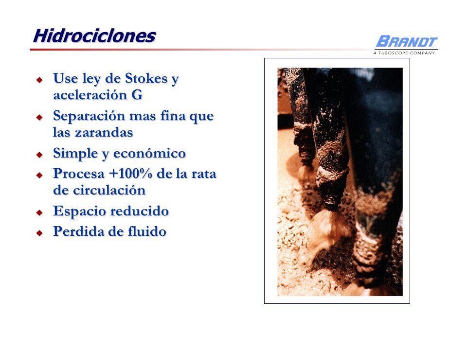 Hidrociclones Use ley de Stokes y aceleración G Use ley de Stokes y aceleración G Separación mas fina que las zarandas Separación mas fina que las zar
