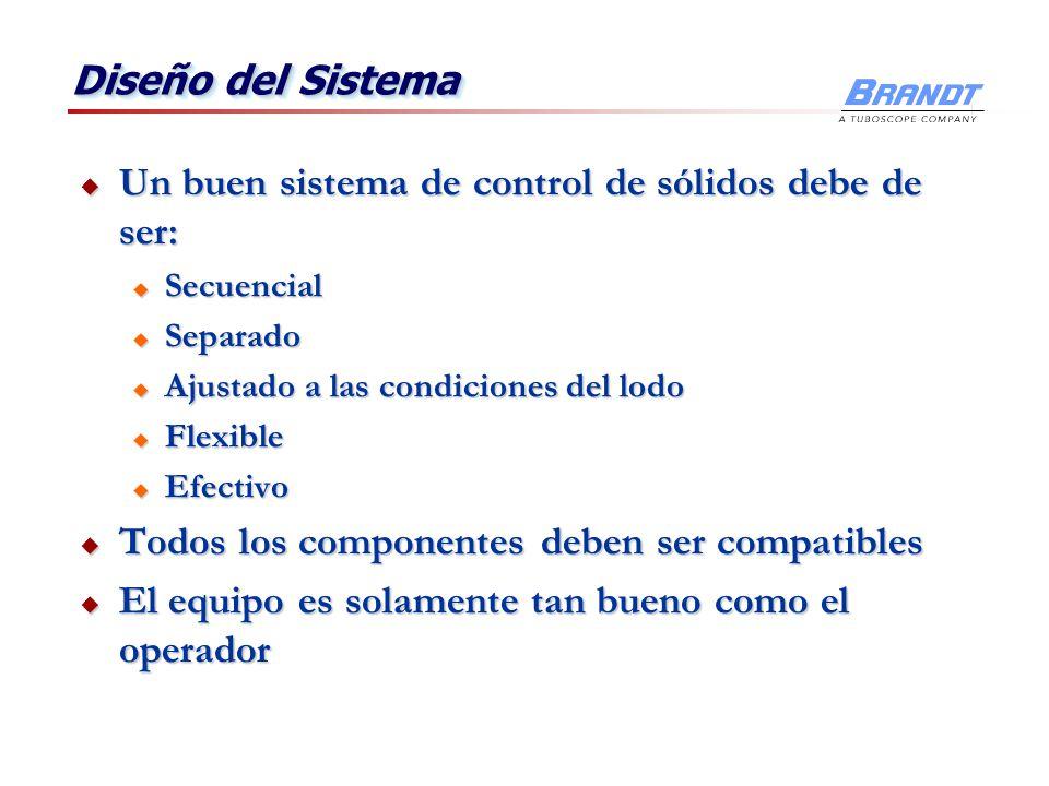 Diseño del Sistema Un buen sistema de control de sólidos debe de ser: Un buen sistema de control de sólidos debe de ser: u Secuencial u Separado u Aju