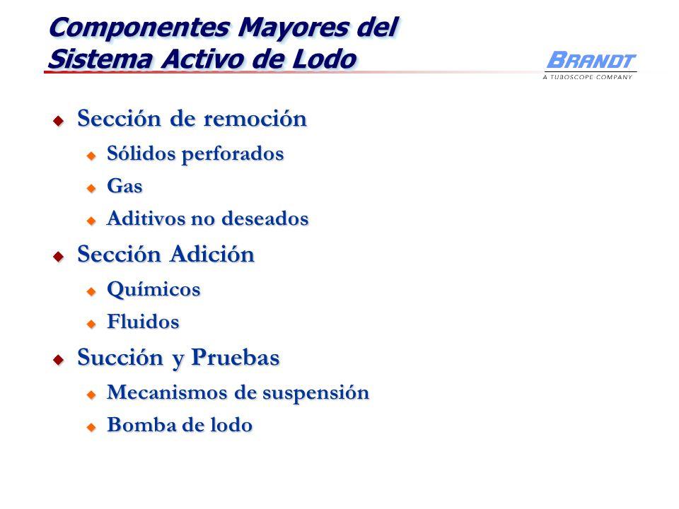 Componentes Mayores del Sistema Activo de Lodo Sección de remoción Sección de remoción u Sólidos perforados u Gas u Aditivos no deseados Sección Adici