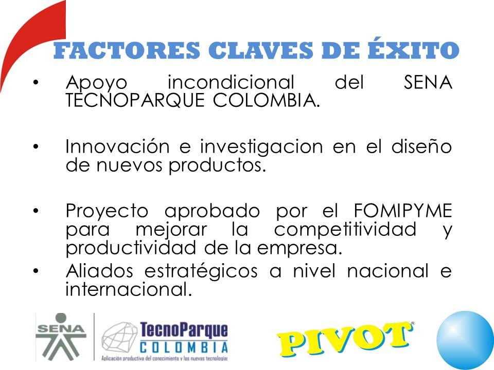 Apoyo incondicional del SENA TECNOPARQUE COLOMBIA. Innovación e investigacion en el diseño de nuevos productos. Proyecto aprobado por el FOMIPYME para