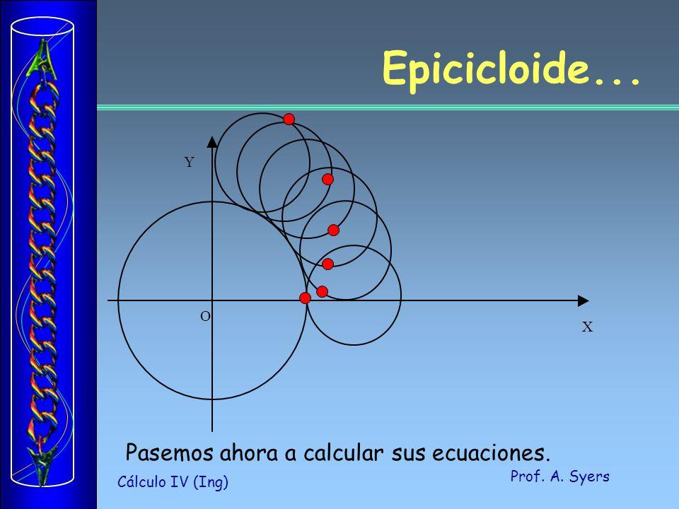 Prof. A. Syers Cálculo IV (Ing) O X Y Epicicloide... Pasemos ahora a calcular sus ecuaciones.