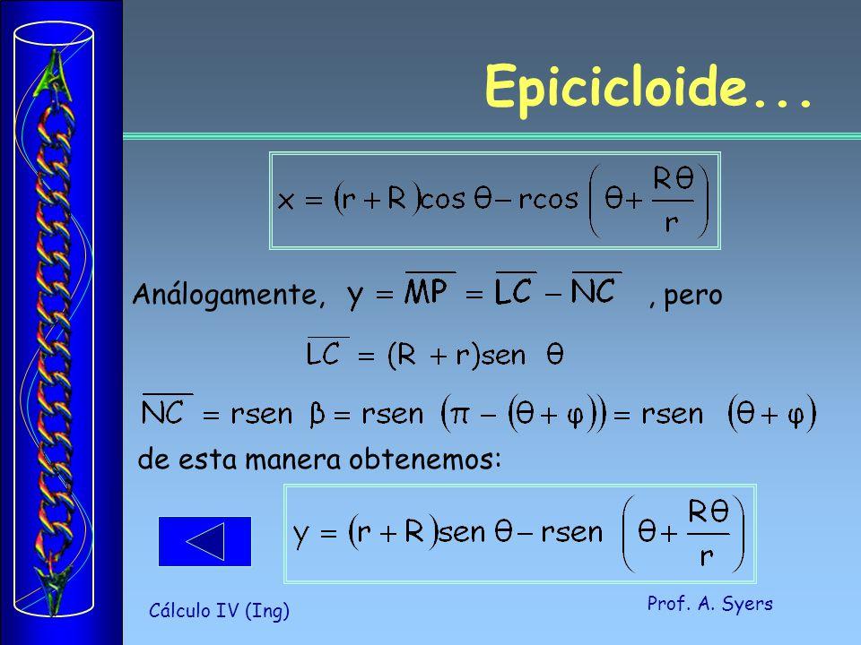 Prof. A. Syers Cálculo IV (Ing) Epicicloide... Análogamente,, pero de esta manera obtenemos:
