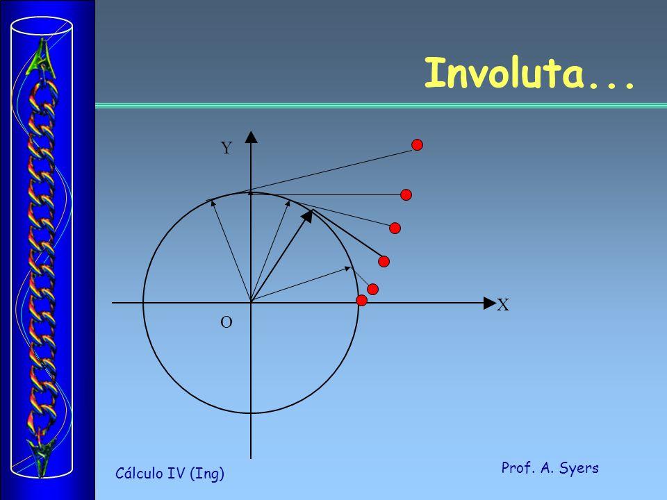 Prof. A. Syers Cálculo IV (Ing) O X Y Involuta...