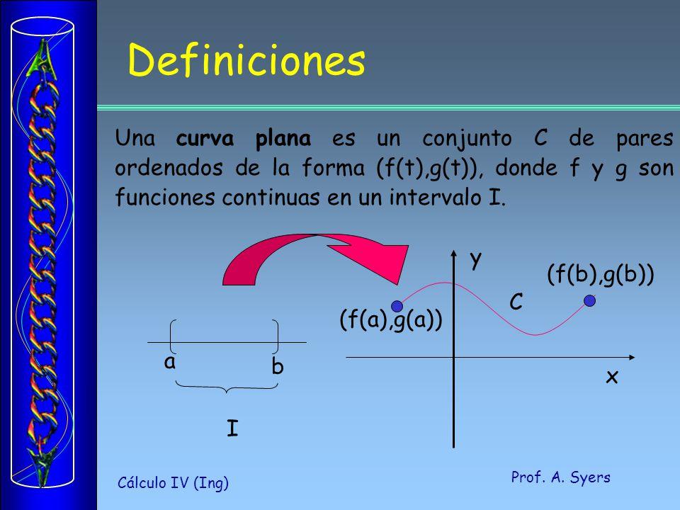 Prof. A. Syers Cálculo IV (Ing) Definiciones Una curva plana es un conjunto C de pares ordenados de la forma (f(t),g(t)), donde f y g son funciones co
