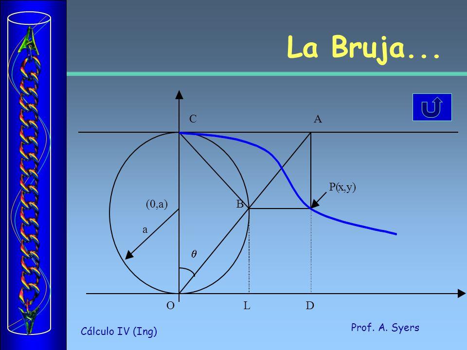 Prof. A. Syers Cálculo IV (Ing) La Bruja...