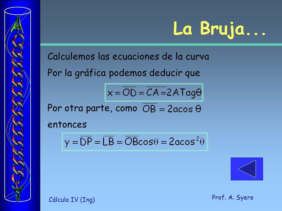 Prof. A. Syers Cálculo IV (Ing) La Bruja... Calculemos las ecuaciones de la curva Por la gráfica podemos deducir que Por otra parte, como entonces