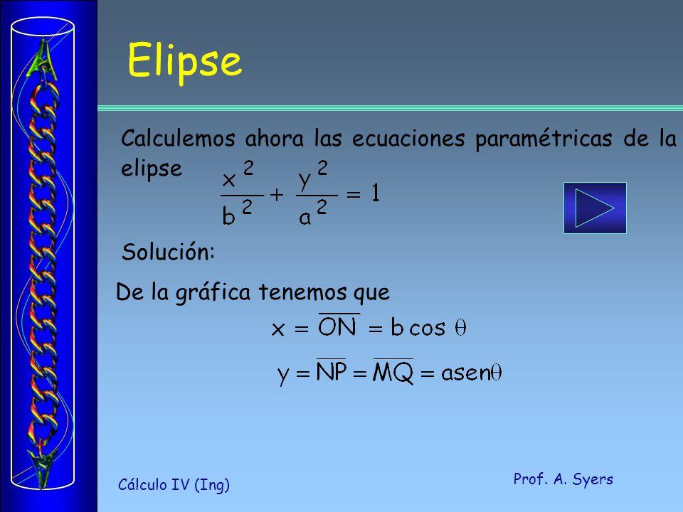 Prof. A. Syers Cálculo IV (Ing) Elipse Calculemos ahora las ecuaciones paramétricas de la elipse Solución: De la gráfica tenemos que
