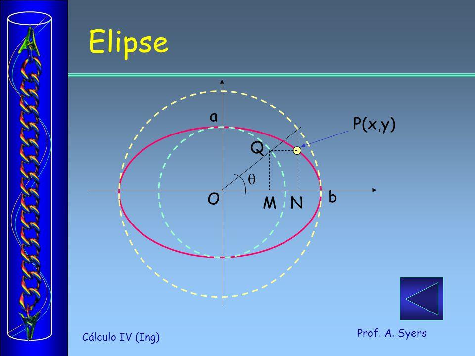 Prof. A. Syers Cálculo IV (Ing) Elipse P(x,y) a b O MN Q