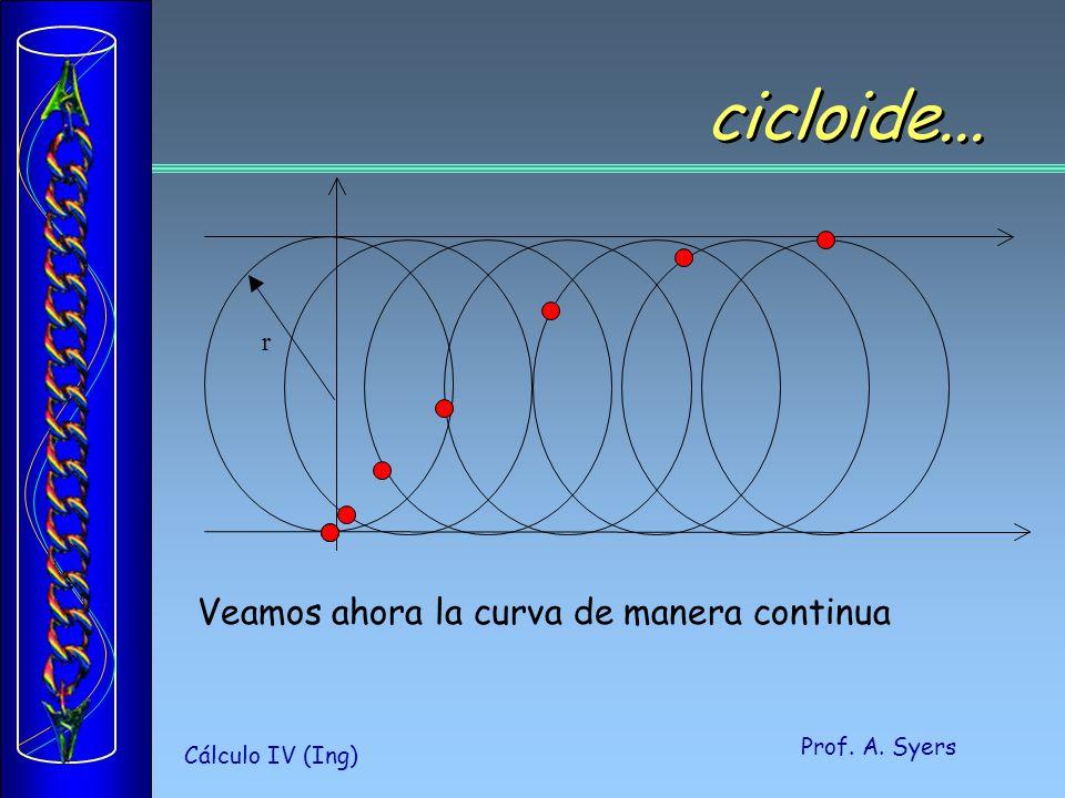 Prof. A. Syers Cálculo IV (Ing) r cicloide... Veamos ahora la curva de manera continua
