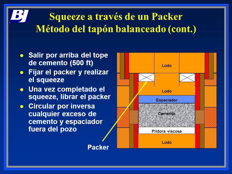Packer Lodo Píldora viscosa Cemento Lodo Espaciador l Salir por arriba del tope de cemento (500 ft) l Fijar el packer y realizar el squeeze l Una vez