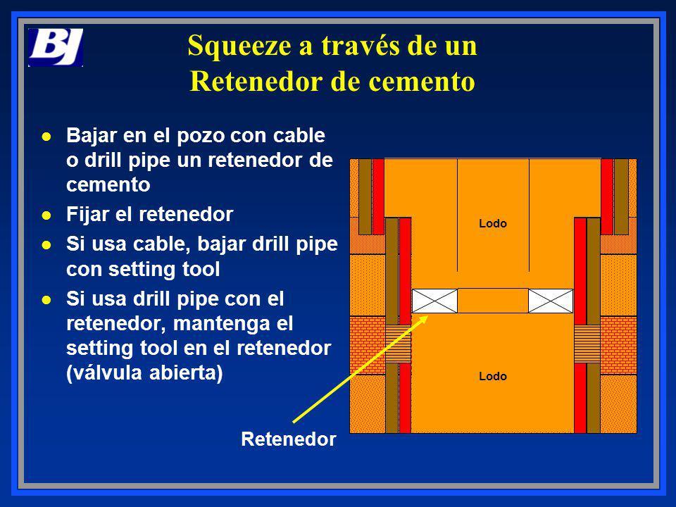 Lodo Retenedor Squeeze a través de un Retenedor de cemento l Bajar en el pozo con cable o drill pipe un retenedor de cemento l Fijar el retenedor l Si