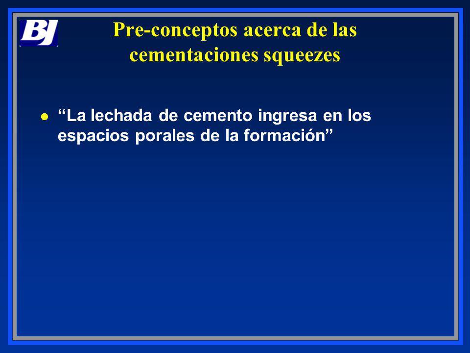Pre-conceptos acerca de las cementaciones squeezes l La lechada de cemento ingresa en los espacios porales de la formación