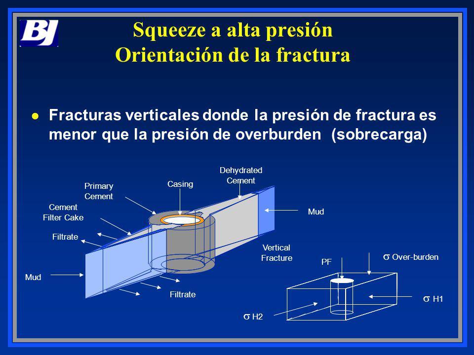 H2 H1 PF Over-burden Squeeze a alta presión Orientación de la fractura l Fracturas verticales donde la presión de fractura es menor que la presión de