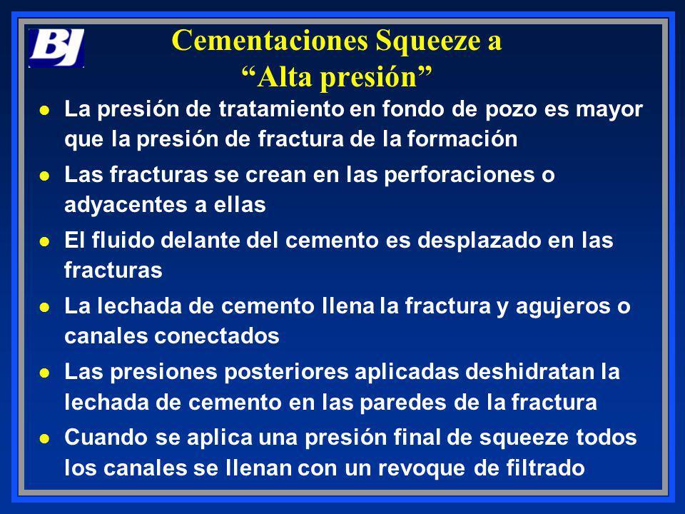 Cementaciones Squeeze a Alta presión l La presión de tratamiento en fondo de pozo es mayor que la presión de fractura de la formación l Las fracturas