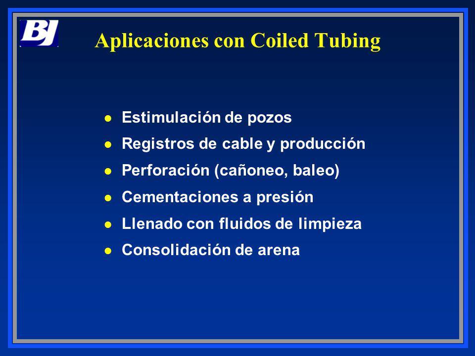 Aplicaciones con Coiled Tubing l Estimulación de pozos l Registros de cable y producción l Perforación (cañoneo, baleo) l Cementaciones a presión l Ll