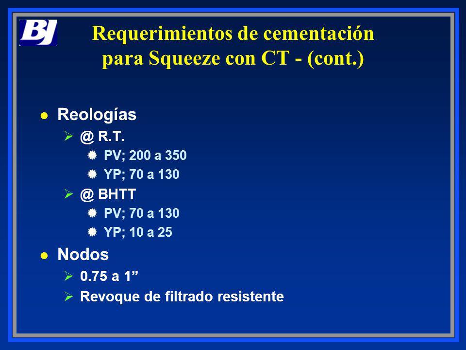 l Reologías Ø@ R.T. ®PV; 200 a 350 ®YP; 70 a 130 Ø@ BHTT ®PV; 70 a 130 ®YP; 10 a 25 l Nodos Ø0.75 a 1 ØRevoque de filtrado resistente Requerimientos d