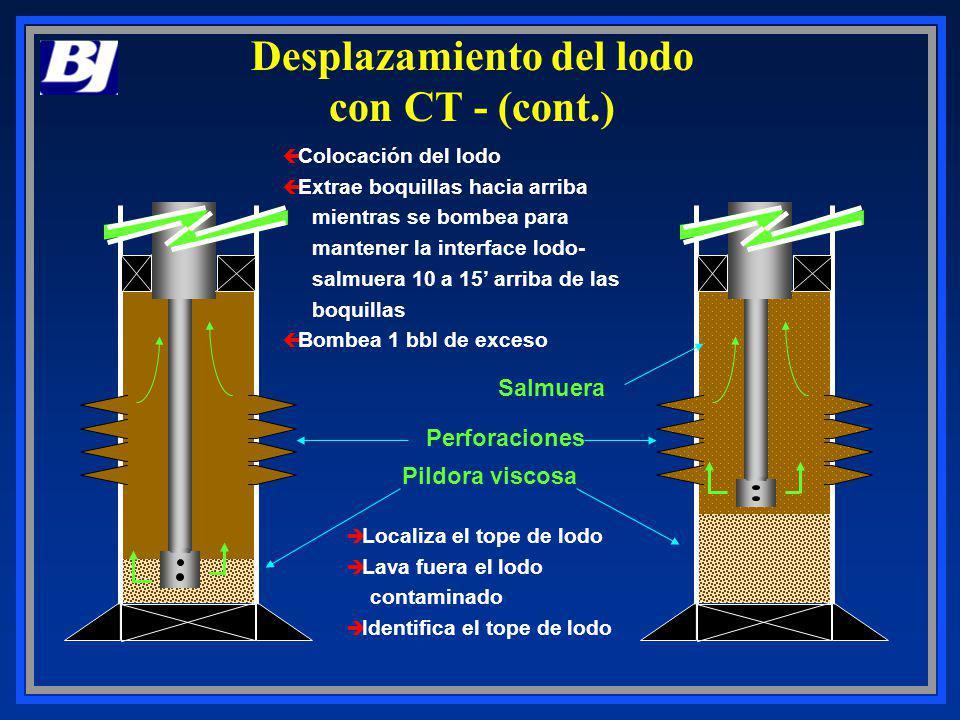 Desplazamiento del lodo con CT - (cont.) Colocación del lodo Extrae boquillas hacia arriba mientras se bombea para mantener la interface lodo- salmuer