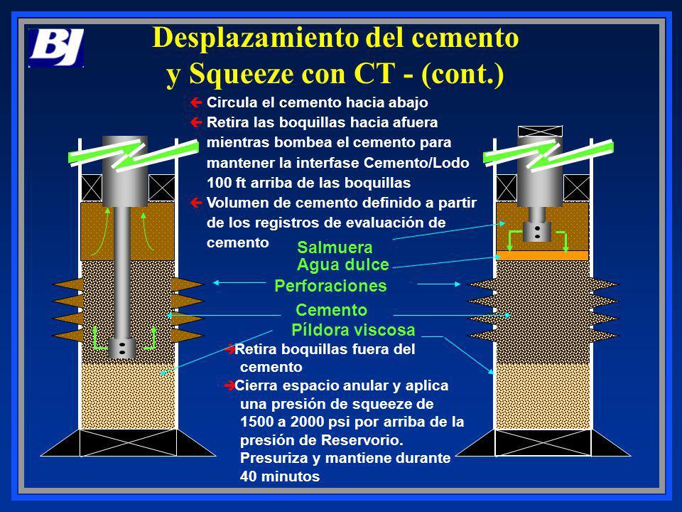 Desplazamiento del cemento y Squeeze con CT - (cont.) Circula el cemento hacia abajo Retira las boquillas hacia afuera mientras bombea el cemento para