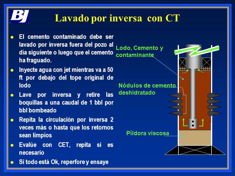 Nódulos de cemento deshidratado Lodo, Cemento y contaminante Píldora viscosa Lavado por inversa con CT l El cemento contaminado debe ser lavado por in