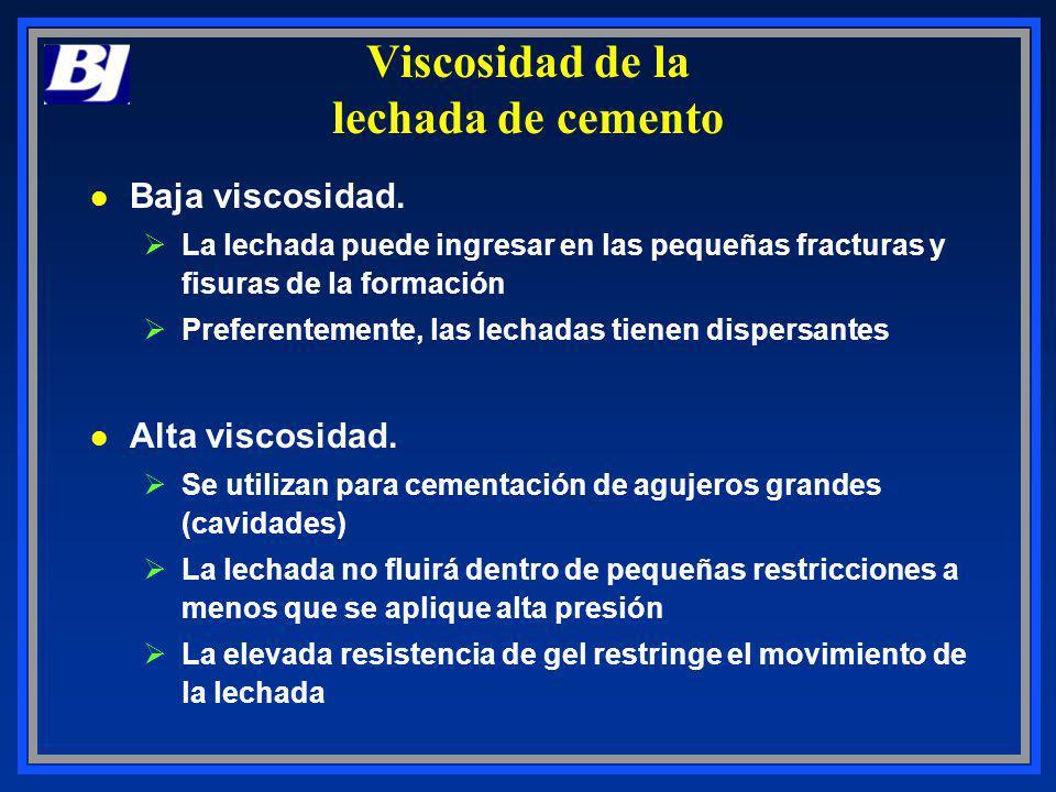 Viscosidad de la lechada de cemento l Baja viscosidad. ØLa lechada puede ingresar en las pequeñas fracturas y fisuras de la formación ØPreferentemente
