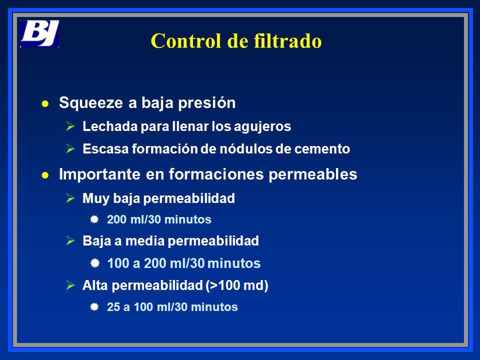 Control de filtrado l Squeeze a baja presión ØLechada para llenar los agujeros ØEscasa formación de nódulos de cemento l Importante en formaciones per