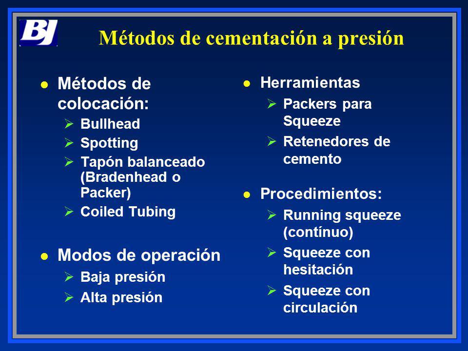 Métodos de cementación a presión l Métodos de colocación: ØBullhead ØSpotting ØTapón balanceado (Bradenhead o Packer) ØCoiled Tubing l Modos de operac