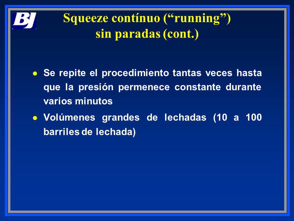l Se repite el procedimiento tantas veces hasta que la presión permenece constante durante varios minutos l Volúmenes grandes de lechadas (10 a 100 ba