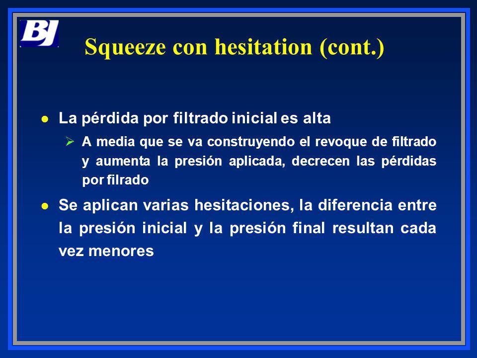 Squeeze con hesitation (cont.) l La pérdida por filtrado inicial es alta ØA media que se va construyendo el revoque de filtrado y aumenta la presión a