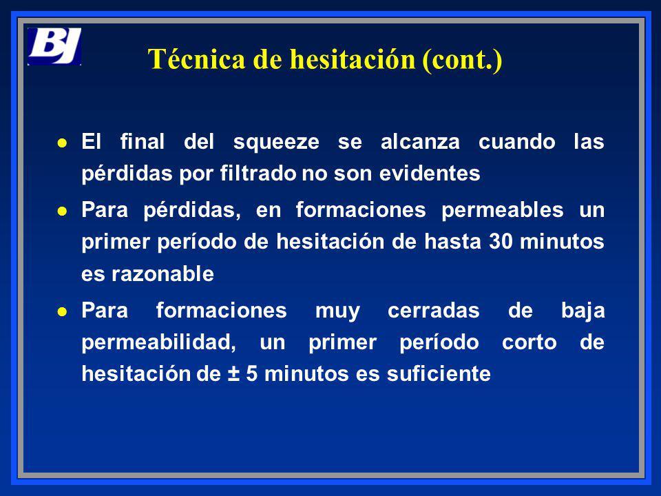 Técnica de hesitación (cont.) l El final del squeeze se alcanza cuando las pérdidas por filtrado no son evidentes l Para pérdidas, en formaciones perm