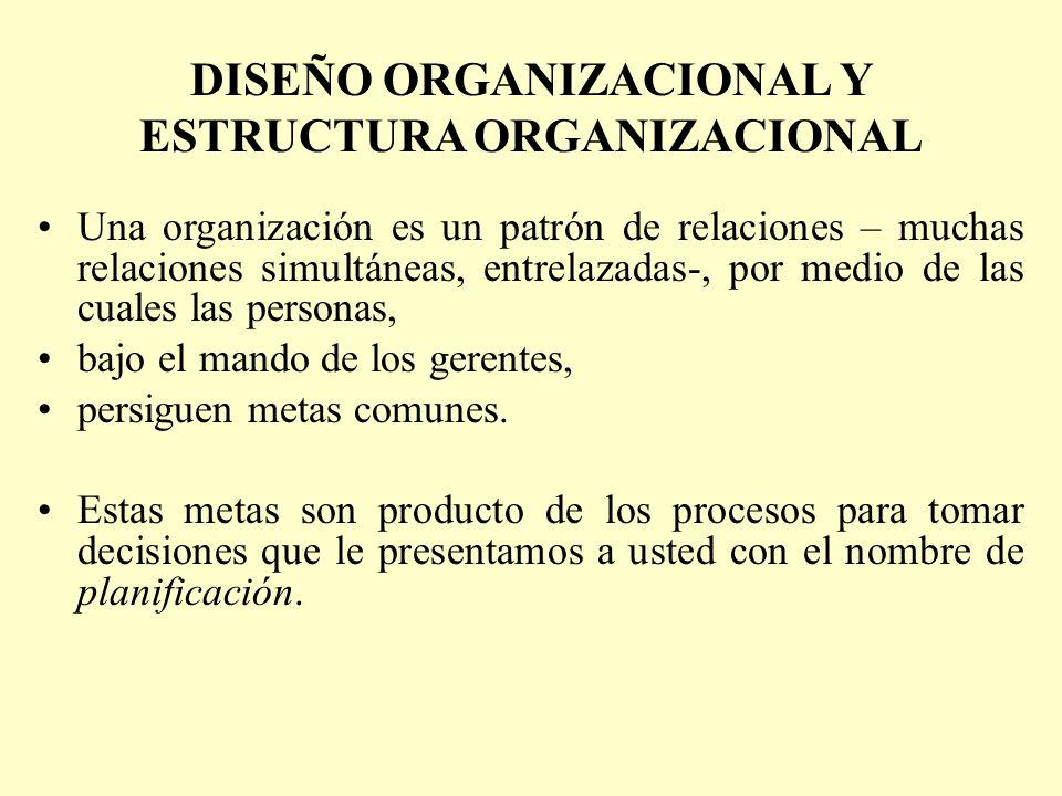 DISEÑO ORGANIZACIONAL Y ESTRUCTURA ORGANIZACIONAL Una organización es un patrón de relaciones – muchas relaciones simultáneas, entrelazadas-, por medi