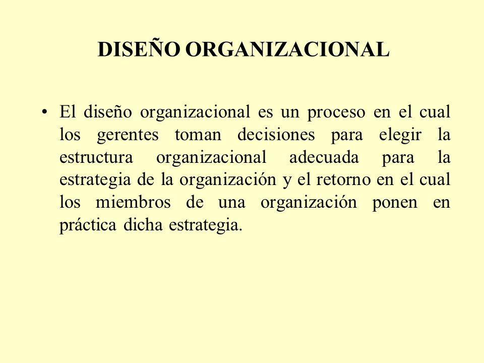 DISEÑO ORGANIZACIONAL El diseño organizacional es un proceso en el cual los gerentes toman decisiones para elegir la estructura organizacional adecuad