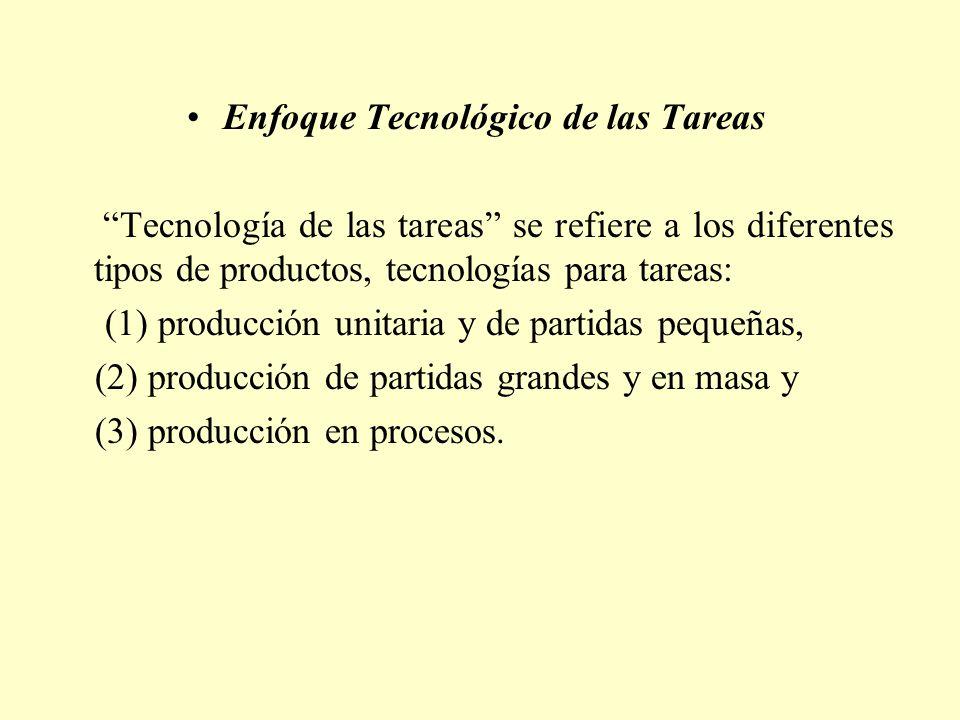 Enfoque Tecnológico de las Tareas Tecnología de las tareas se refiere a los diferentes tipos de productos, tecnologías para tareas: (1) producción uni