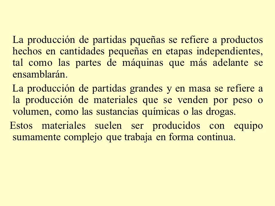 La producción de partidas pqueñas se refiere a productos hechos en cantidades pequeñas en etapas independientes, tal como las partes de máquinas que m