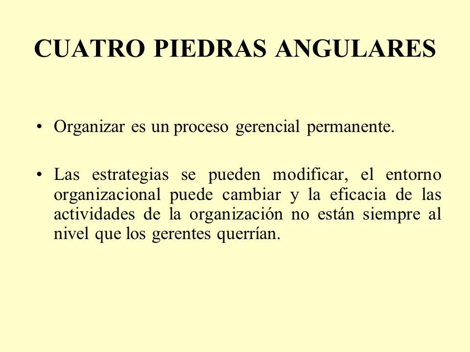 CUATRO PIEDRAS ANGULARES Organizar es un proceso gerencial permanente. Las estrategias se pueden modificar, el entorno organizacional puede cambiar y
