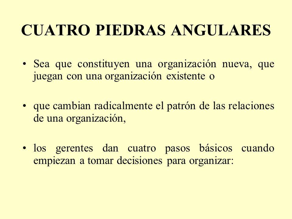 CUATRO PIEDRAS ANGULARES Sea que constituyen una organización nueva, que juegan con una organización existente o que cambian radicalmente el patrón de