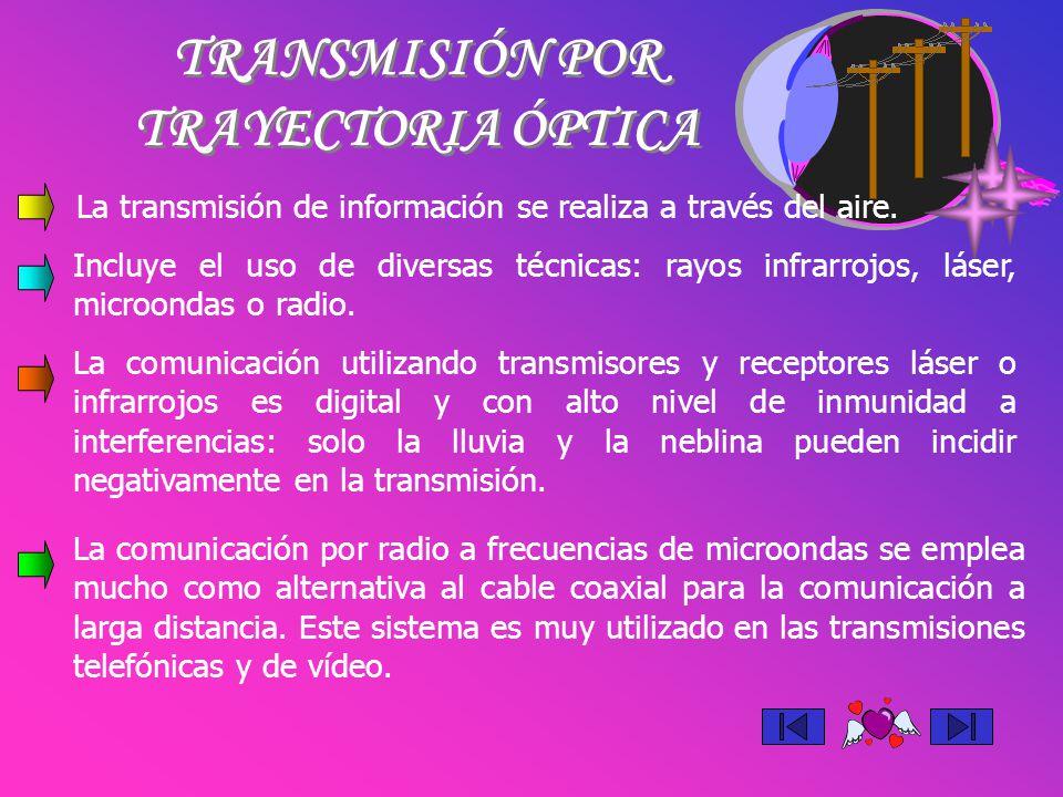 La comunicación por radio a frecuencias de microondas se emplea mucho como alternativa al cable coaxial para la comunicación a larga distancia. Este s