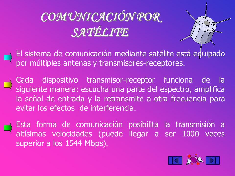 El sistema de comunicación mediante satélite está equipado por múltiples antenas y transmisores-receptores. COMUNICACIÓN POR SATÉLITE COMUNICACIÓN POR