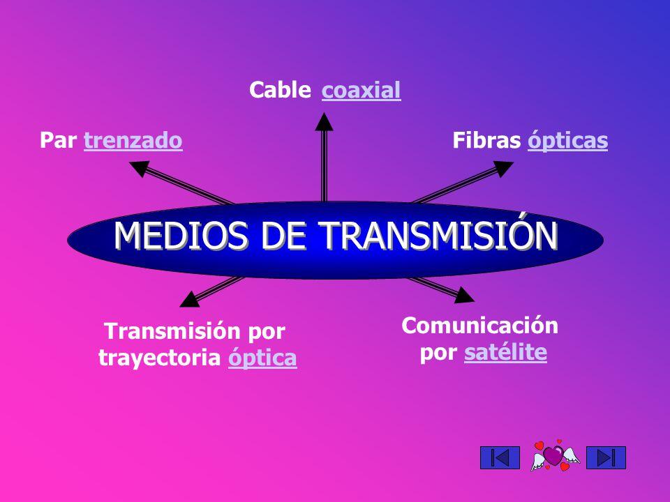 La comunicación por radio a frecuencias de microondas se emplea mucho como alternativa al cable coaxial para la comunicación a larga distancia.