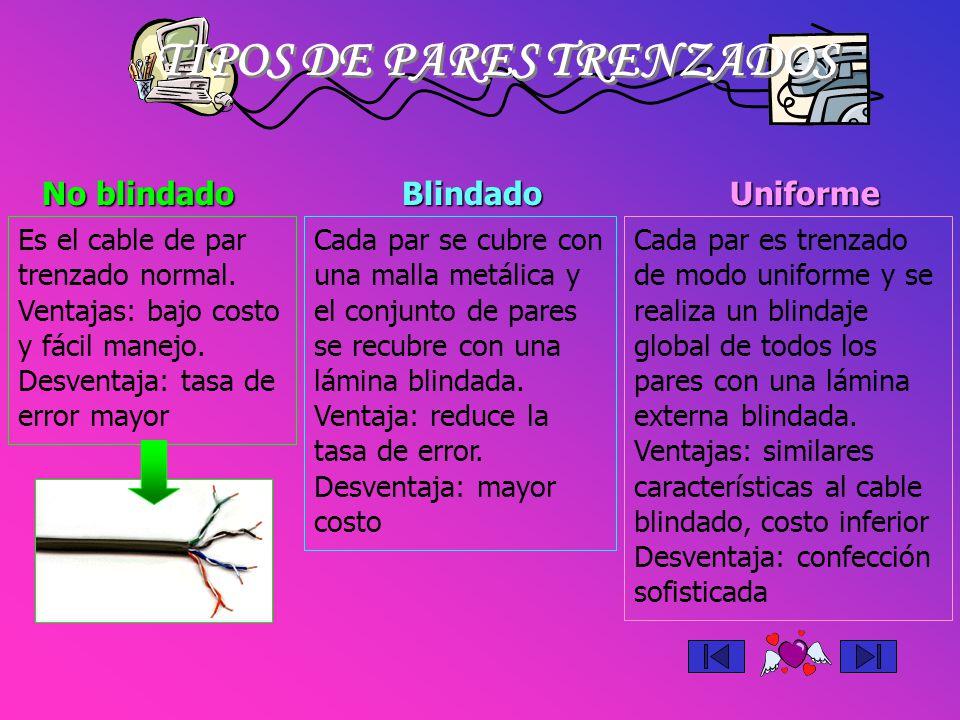 TIPOS DE PARES TRENZADOS No blindado BlindadoUniforme Es el cable de par trenzado normal. Ventajas: bajo costo y fácil manejo. Desventaja: tasa de err