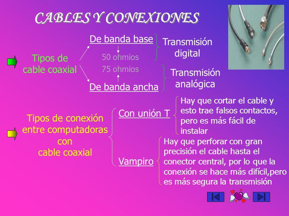 CABLES Y CONEXIONES Tipos de cable coaxial De banda base De banda ancha 50 ohmios 75 ohmios Transmisión digital Transmisión analógica Tipos de conexió