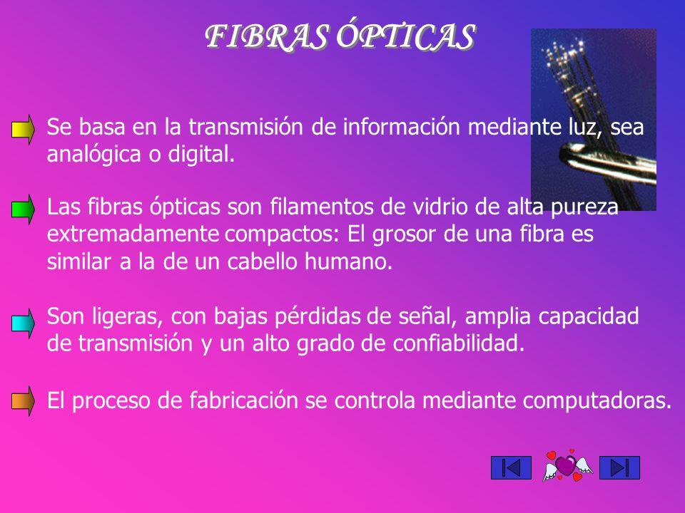 FIBRAS ÓPTICAS Se basa en la transmisión de información mediante luz, sea analógica o digital. Las fibras ópticas son filamentos de vidrio de alta pur