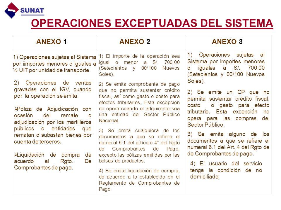 OPERACIONES EXCEPTUADAS DEL SISTEMA ANEXO 1 ANEXO 2 ANEXO 3 1) Operaciones sujetas al Sistema por iimportes menores o iguales a ½ UIT por unidad de tr