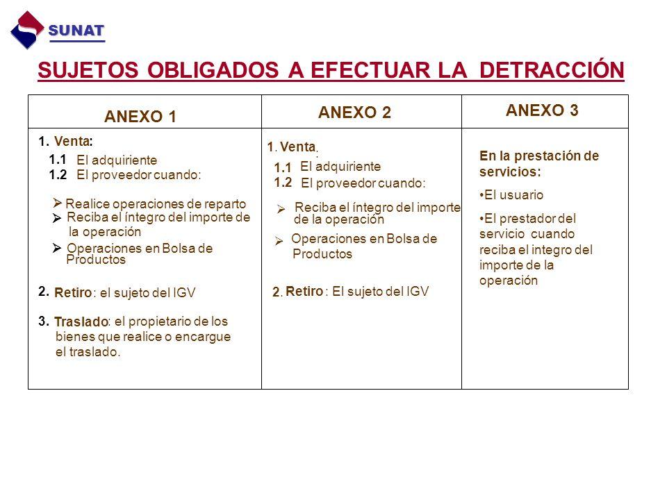 ANEXO 1 ANEXO 2 ANEXO 3 1. Venta: 1.1 El adquiriente 1.2 El proveedor cuando: Realice operaciones de reparto Reciba el íntegro del importe de la opera