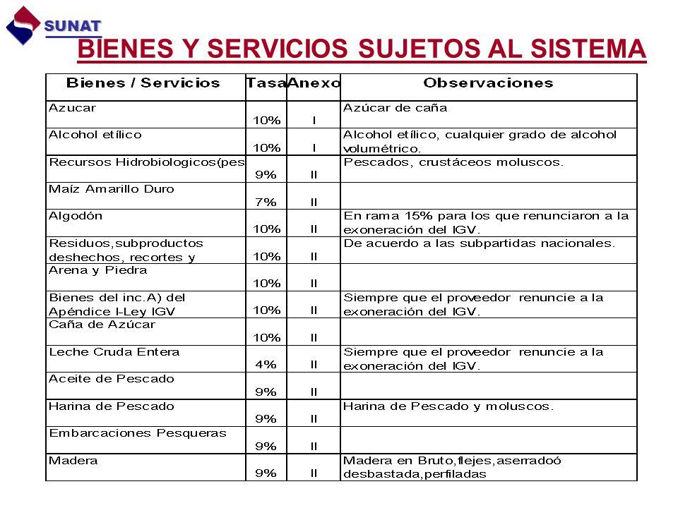 BIENES Y SERVICIOS SUJETOS AL SISTEMA SUNAT