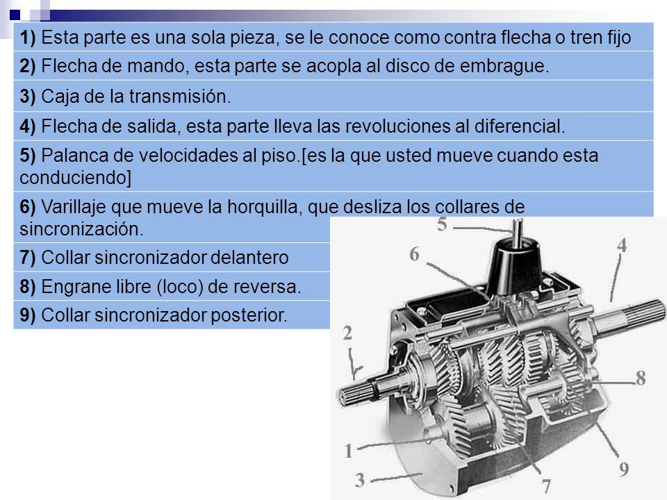 1) Esta parte es una sola pieza, se le conoce como contra flecha o tren fijo 2) Flecha de mando, esta parte se acopla al disco de embrague.