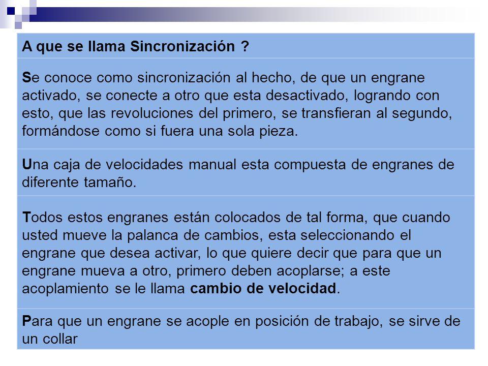 A que se llama Sincronización .