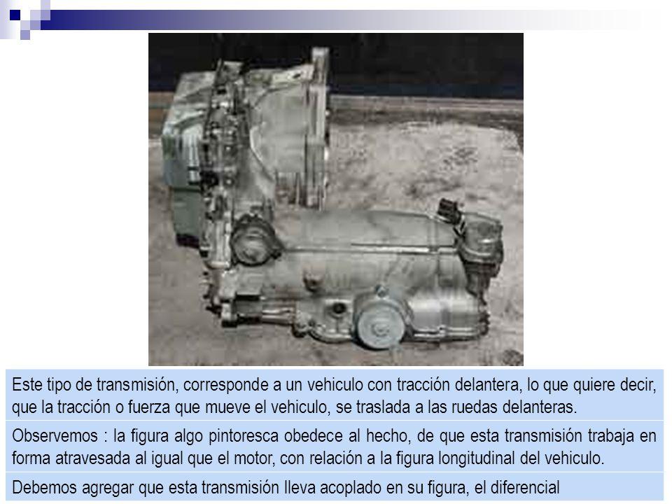 Este tipo de transmisión, corresponde a un vehiculo con tracción delantera, lo que quiere decir, que la tracción o fuerza que mueve el vehiculo, se traslada a las ruedas delanteras.
